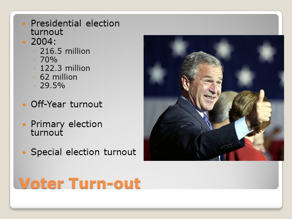 Voter Turn-out Presidential election turnout 2004: ◦216.5 million ◦70% ◦122.3 million ◦62 million ◦29.5% Off-Year turnout Primary election turnout Spe
