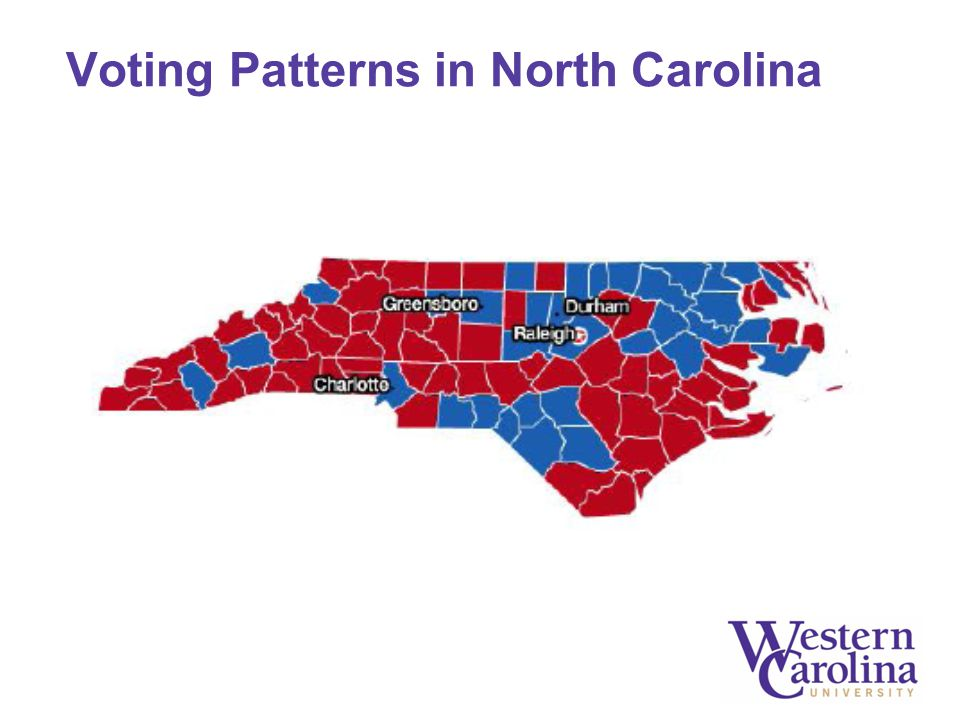Voting Patterns in North Carolina