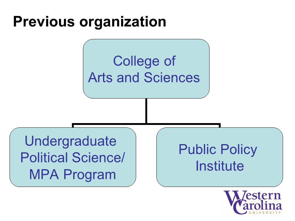 Previous organization College of Arts and Sciences Undergraduate Political Science/ MPA Program Public Policy Institute