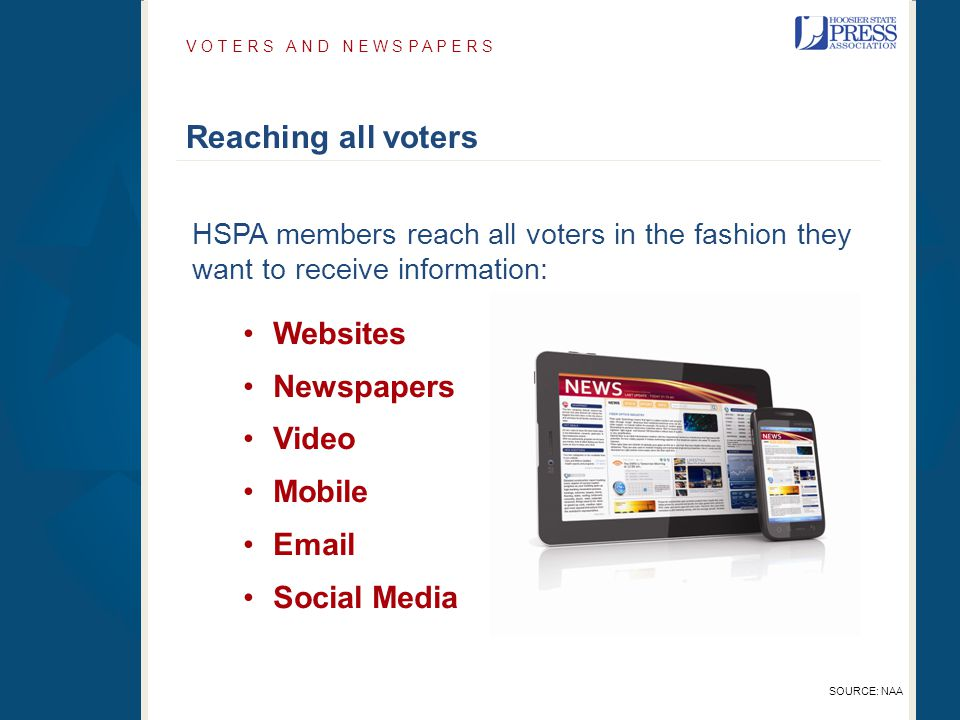 Reaching all voters V O T E R S A N D N E W S P A P E R S SOURCE: NAA HSPA members reach all voters in the fashion they want to receive information: W