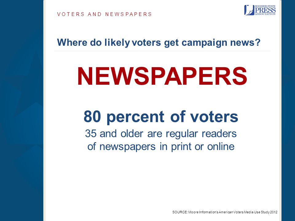 Where do likely voters get campaign news? NEWSPAPERS V O T E R S A N D N E W S P A P E R S SOURCE: Moore Information's American Voters Media Use Study
