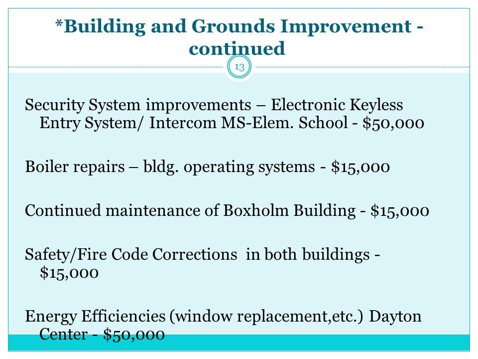 Security System improvements – Electronic Keyless Entry System/ Intercom MS-Elem.