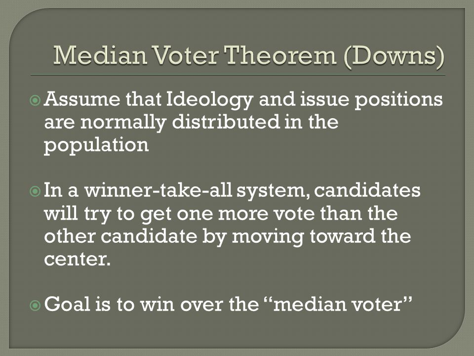  Assume that Ideology and issue positions are normally distributed in the population  In a winner-take-all system, candidates will try to get one more vote than the other candidate by moving toward the center.