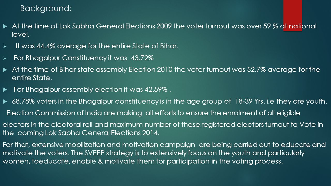 Content: 1. Background 2. Democracy 3.Introduction 4.Demography 5.
