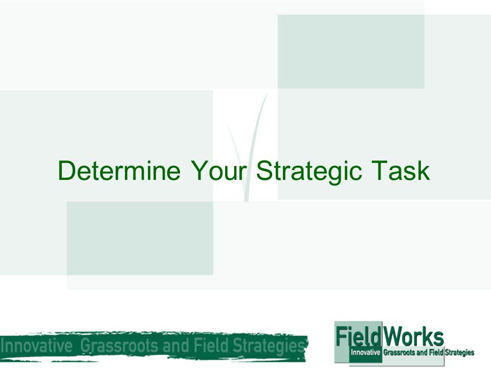 Determine Your Strategic Task