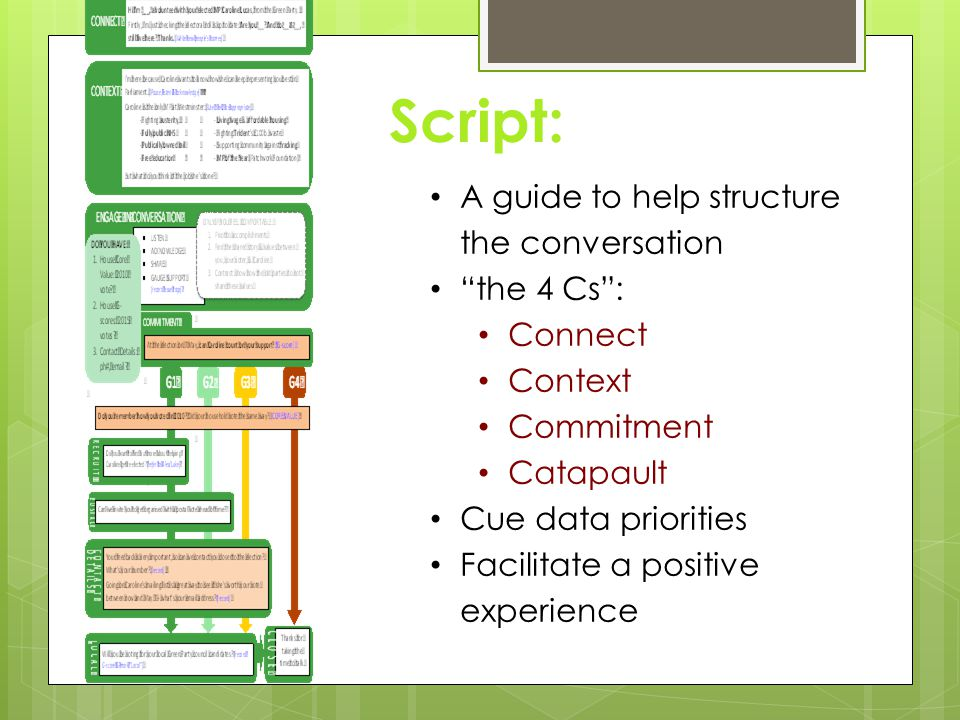 Script: A guide to help structure the conversation the 4 Cs : Connect Context Commitment Catapault Cue data priorities Facilitate a positive experience