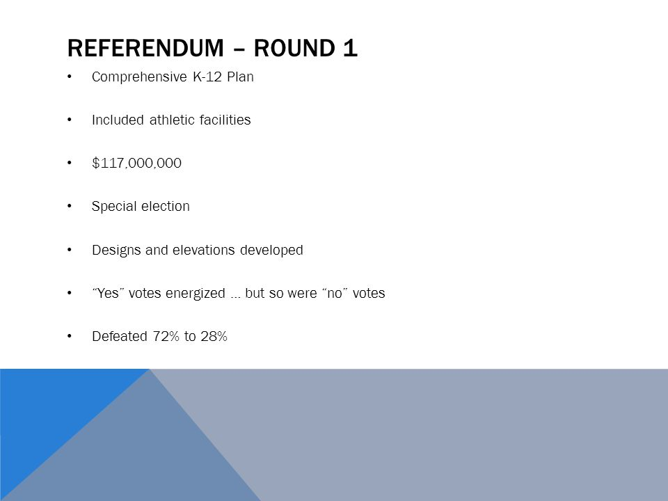 "REFERENDUM – ROUND 1 Comprehensive K-12 Plan Included athletic facilities $117,000,000 Special election Designs and elevations developed ""Yes"" votes e"