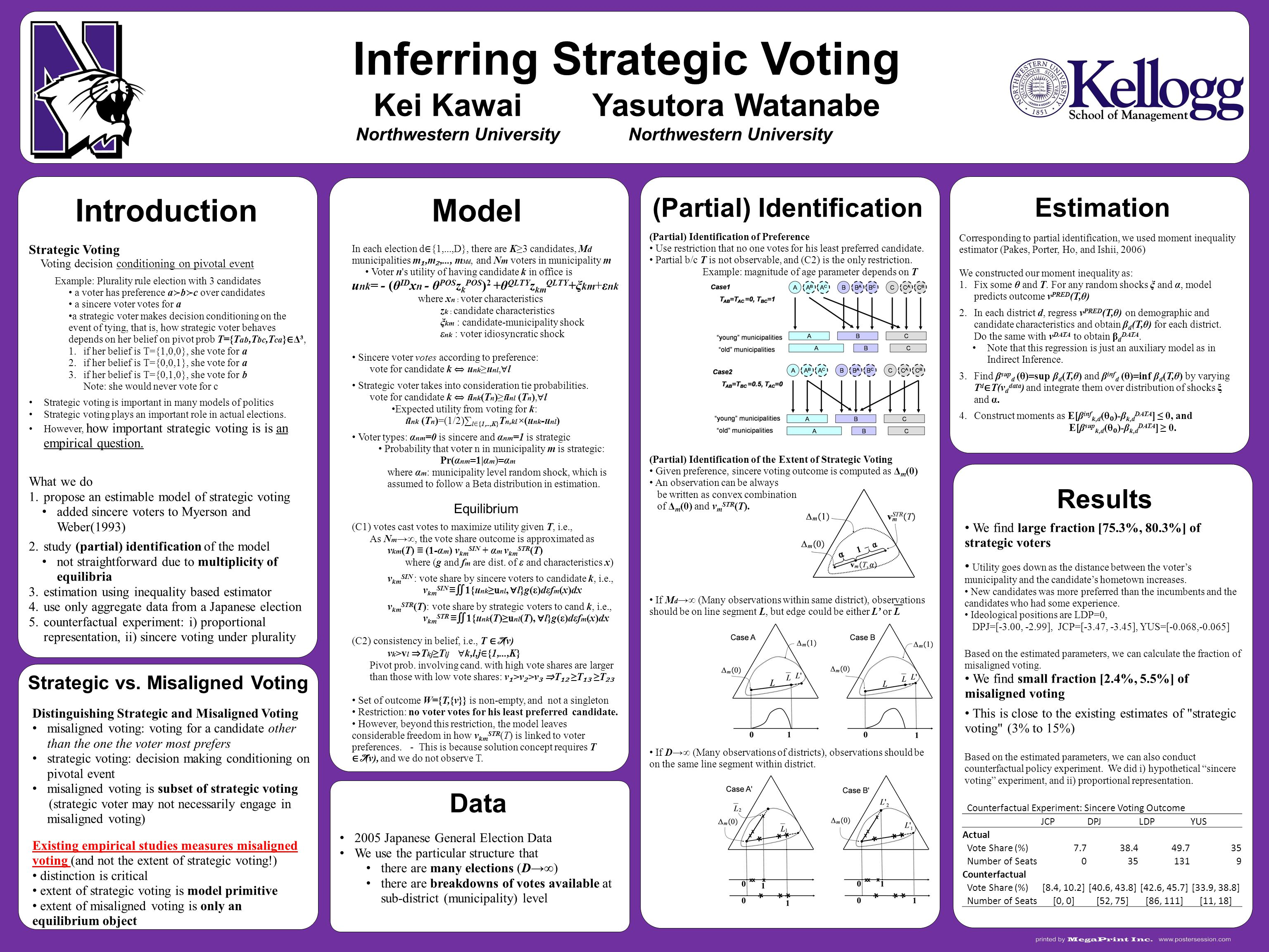Strategic Voting Voting decision conditioning on pivotal event Example: Plurality rule election with 3 candidates a voter has preference a ≻ b ≻ c over candidates a sincere voter votes for a a strategic voter makes decision conditioning on the event of tying, that is, how strategic voter behaves depends on her belief on pivot prob T={T ab,T bc,T ca } ∈ Δ³, 1.if her belief is T={1,0,0}, she vote for a 2.if her belief is T={0,0,1}, she vote for a 3.if her belief is T={0,1,0}, she vote for b Note: she would never vote for c Strategic voting is important in many models of politics Strategic voting plays an important role in actual elections.
