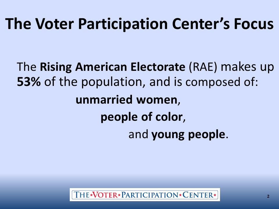 The Rising American Electorate (RAE) makes up 53% of the population, and is composed of: unmarried women, people of color, and young people.