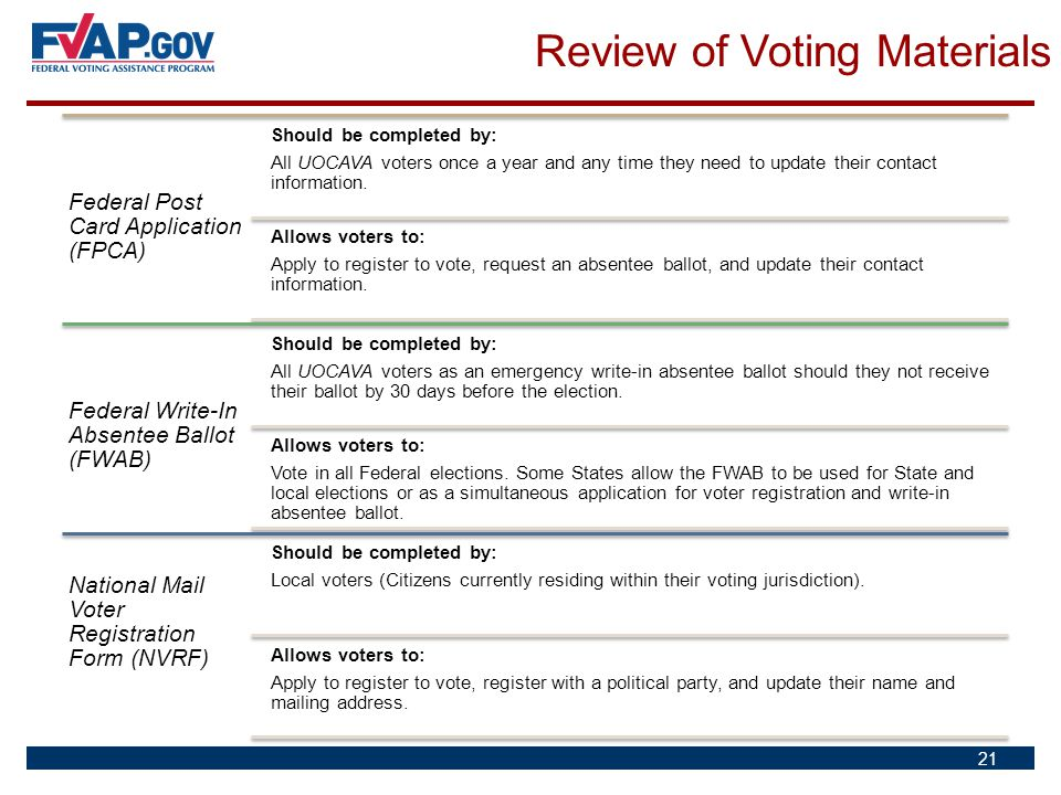 Federal Post Card Application (FPCA) Should be completed by: All UOCAVA voters once a year and any time they need to update their contact information.