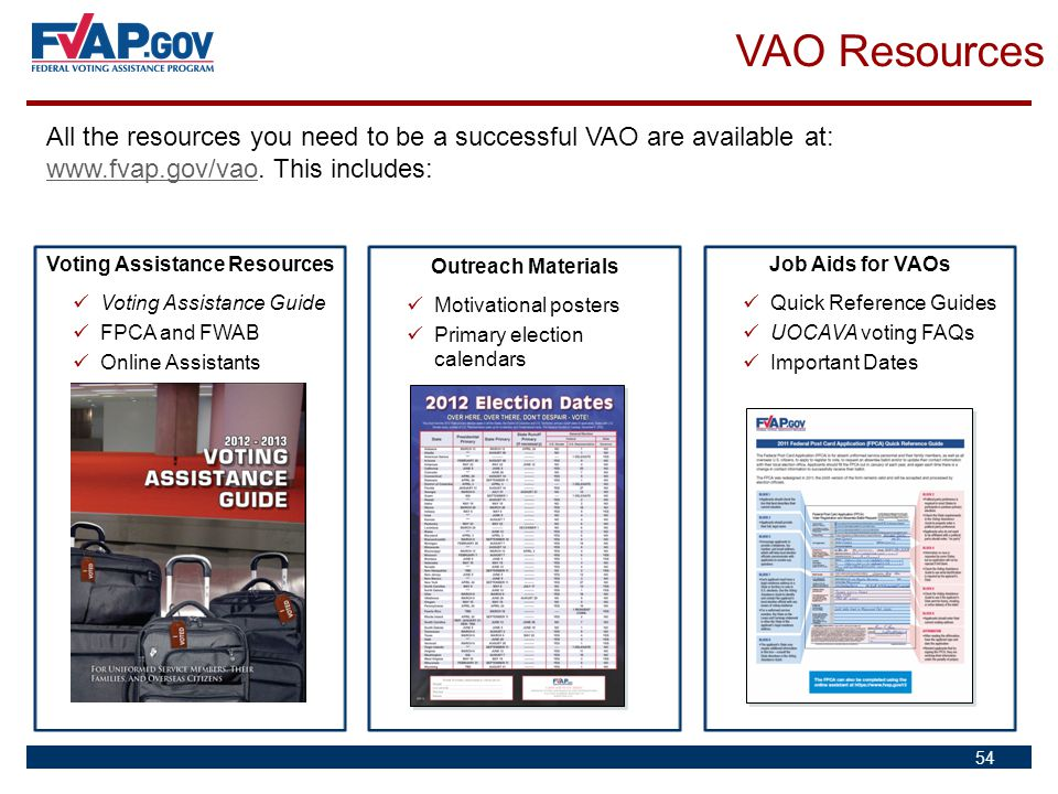 54 All the resources you need to be a successful VAO are available at: www.fvap.gov/vao. This includes: www.fvap.gov/vao VAO Resources Voting Assistan