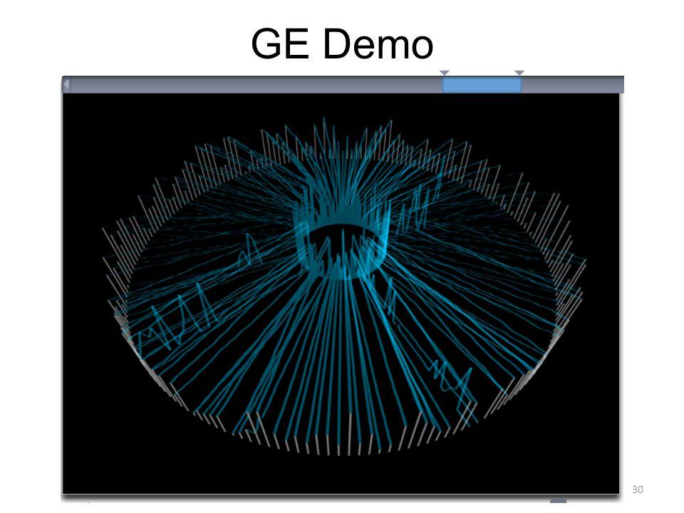 GE Demo 30
