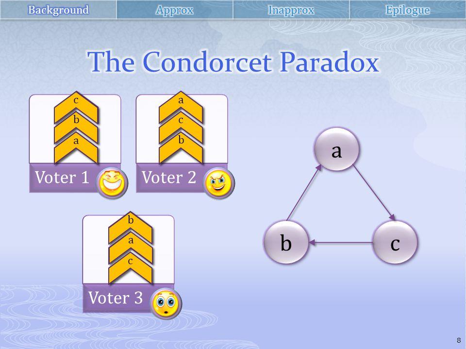 Voter 1Voter 2 Voter 3 c b a a c b b a c 8 a a a b b b c c c a a c c b b