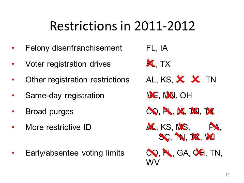 Restrictions in 2011-2012 10 Felony disenfranchisementFL, IA Voter registration drivesFL, TX Other registration restrictionsAL, KS, MI, NH, TN Same-da
