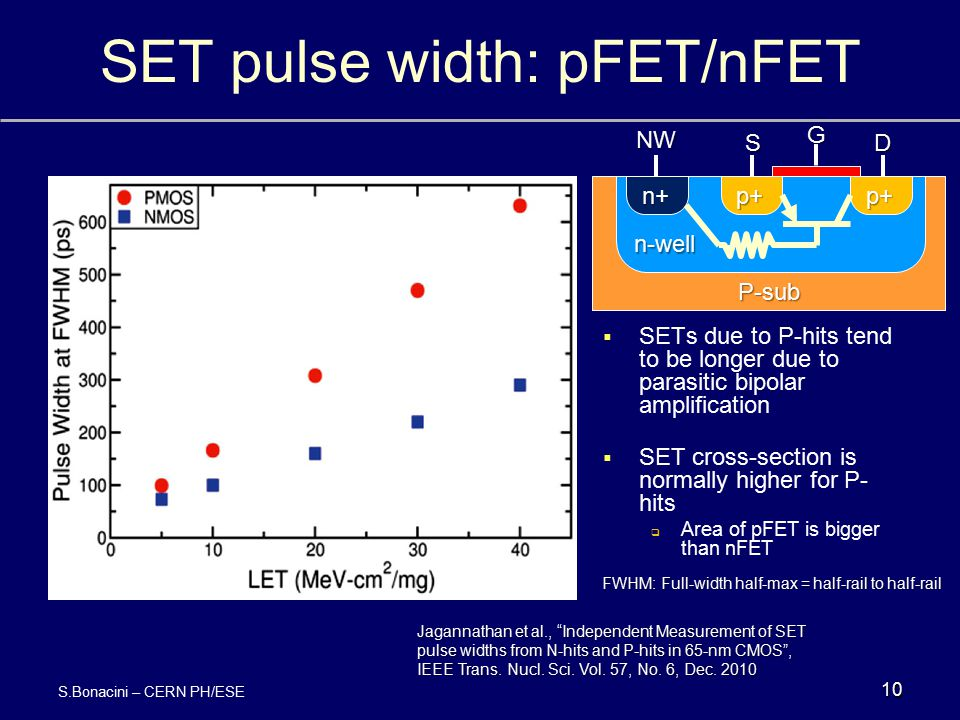 P-sub SET pulse width: pFET/nFET  SETs due to P-hits tend to be longer due to parasitic bipolar amplification  SET cross-section is normally higher