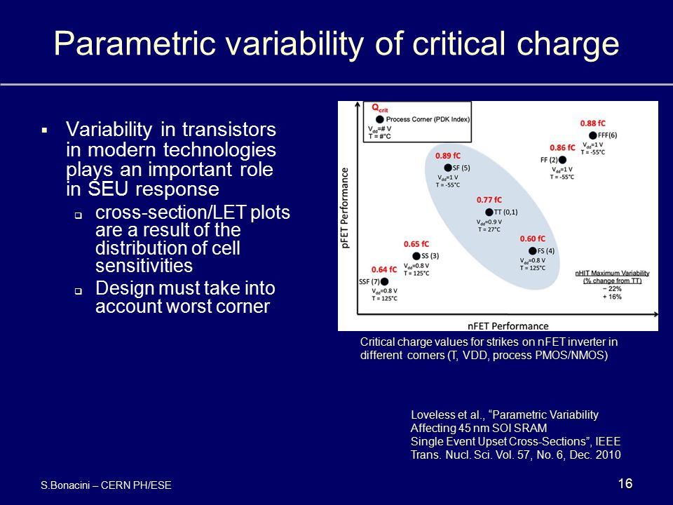 Parametric variability of critical charge  Variability in transistors in modern technologies plays an important role in SEU response  cross-section/