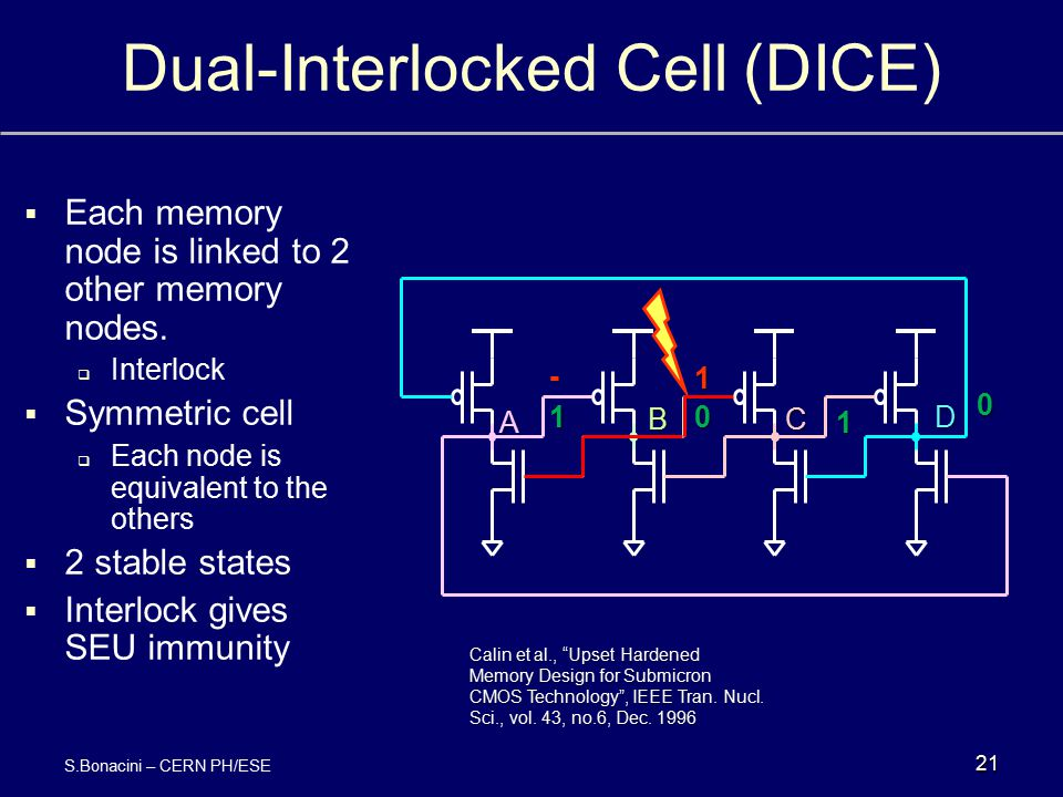 Dual-Interlocked Cell (DICE)  Each memory node is linked to 2 other memory nodes.  Interlock  Symmetric cell  Each node is equivalent to the other