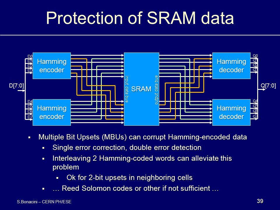 Protection of SRAM data S.Bonacini – CERN PH/ESE 39 Hamming encoder D0 SRAM Hamming decoder D[7:0] D1 D2 D3 D4 D5 D6 D7 Q0 Q1 Q2 Q3 Q4 Q5 Q6 Q7 Q[7:0]