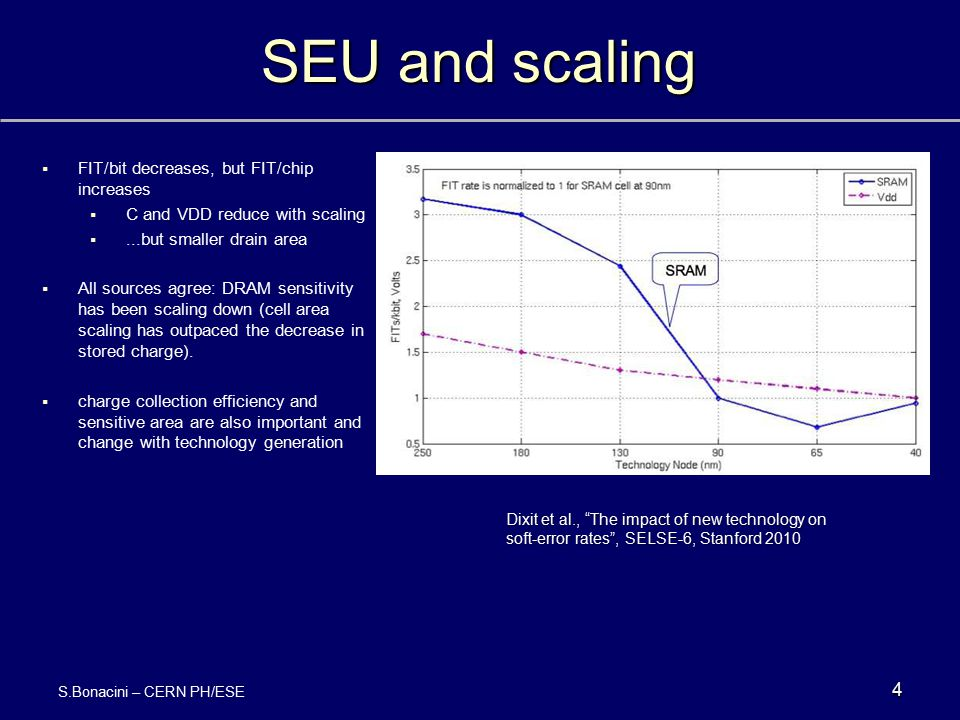 """4 SEU and scaling Dixit et al., """"The impact of new technology on soft-error rates"""", SELSE-6, Stanford 2010   FIT/bit decreases, but FIT/chip increas"""