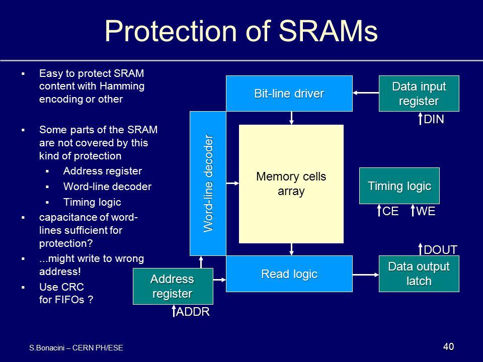 Protection of SRAMs 40 Bit-line driver Read logic Word-line decoder Address register Data input register Data output latch Timing logic Memory cells a