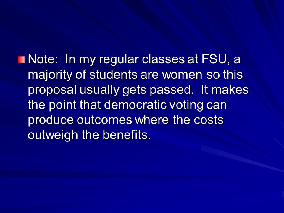 Note: In my regular classes at FSU, a majority of students are women so this proposal usually gets passed. It makes the point that democratic voting c