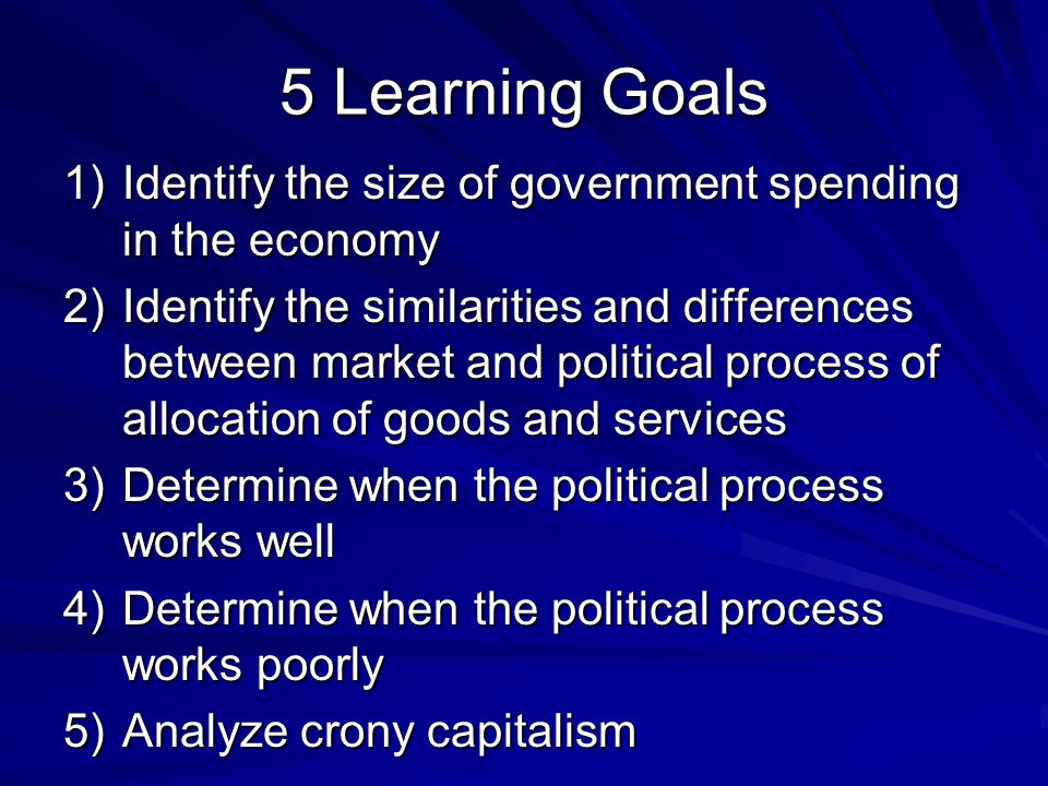 5 Learning Goals 1)Identify the size of government spending in the economy 2)Identify the similarities and differences between market and political pr