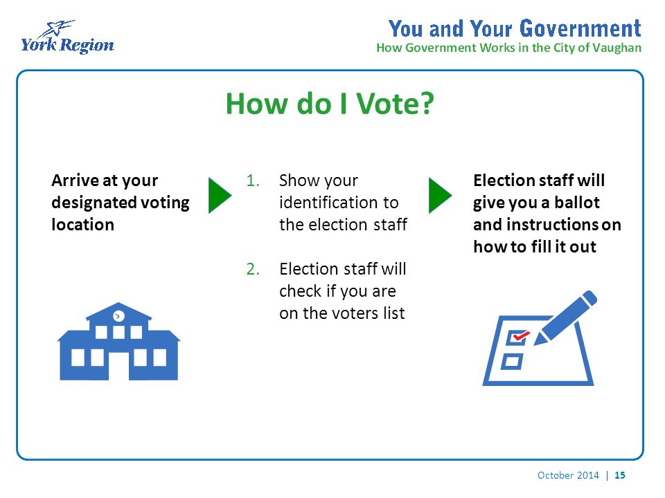 October 2014 | 15 How do I Vote? Arrive at your designated voting location 1.Show your identification to the election staff 2.Election staff will chec