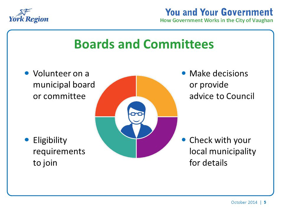 October 2014 | 5 Boards and Committees Volunteer on a municipal board or committee Make decisions or provide advice to Council Eligibility requirements to join Check with your local municipality for details