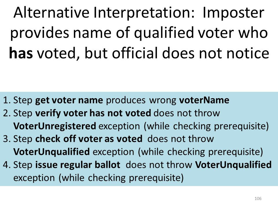 1.Step get voter name produces wrong voterName 2.Step verify voter has not voted does not throw VoterUnregistered exception (while checking prerequisite) 3.Step check off voter as voted does not throw VoterUnqualified exception (while checking prerequisite) 4.Step issue regular ballot does not throw VoterUnqualified exception (while checking prerequisite) Alternative Interpretation: Imposter provides name of qualified voter who has voted, but official does not notice 106
