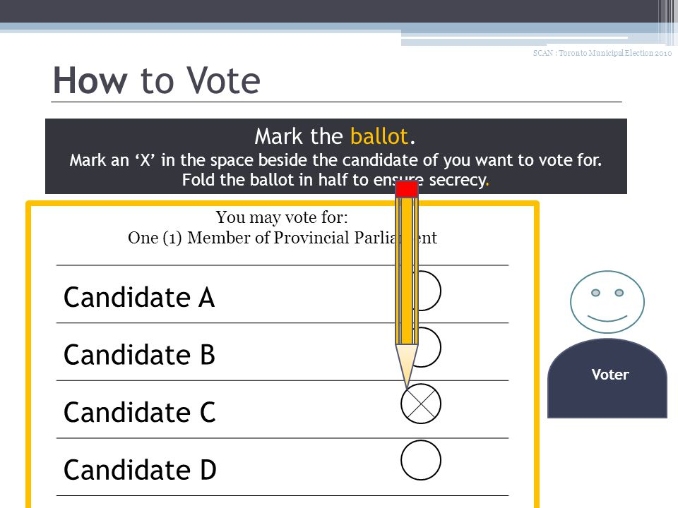 SCAN : Toronto Municipal Election 2010 How to Vote Mark the ballot. Mark an 'X' in the space beside the candidate of you want to vote for. Fold the ba