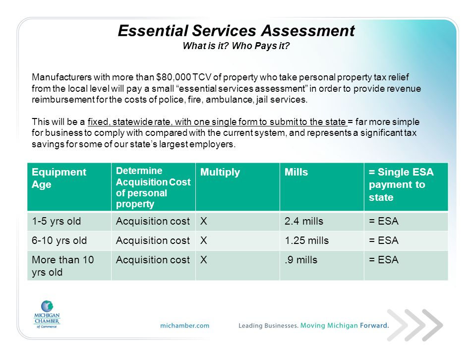 Essential Services Assessment What is it. Who Pays it.