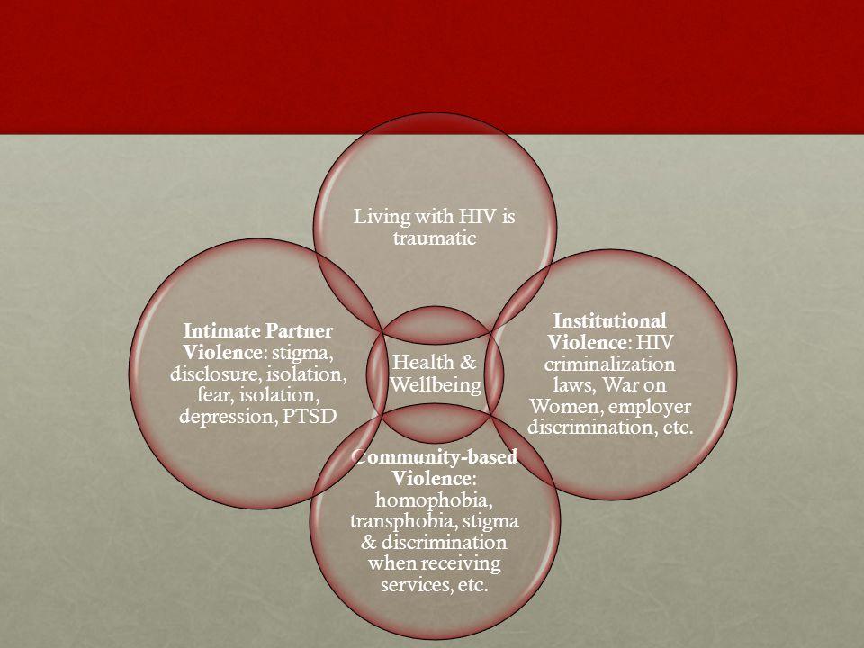 UCSF Women's HIV Program