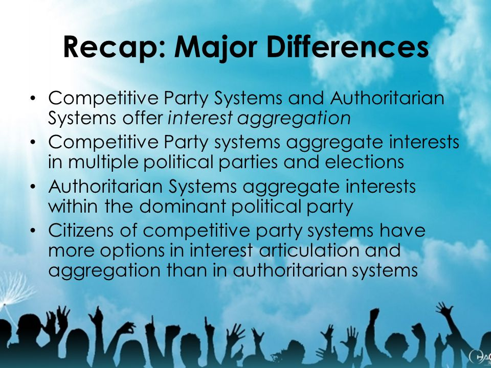 Recap: Major Differences Competitive Party Systems and Authoritarian Systems offer interest aggregation Competitive Party systems aggregate interests