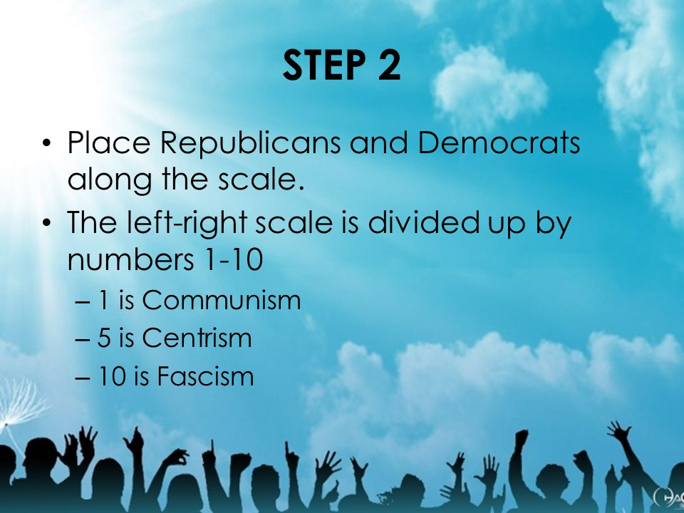 STEP 2 Place Republicans and Democrats along the scale. The left-right scale is divided up by numbers 1-10 – 1 is Communism – 5 is Centrism – 10 is Fa