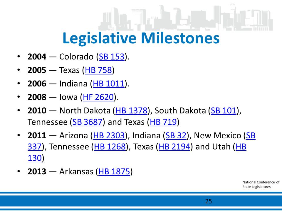 Legislative Milestones 2004 — Colorado (SB 153).SB 153 2005 — Texas (HB 758)HB 758 2006 — Indiana (HB 1011). HB 1011 2008 — Iowa (HF 2620).HF 2620 201