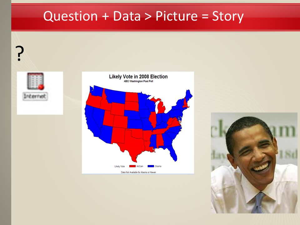 ? Question + Data > Picture = Story