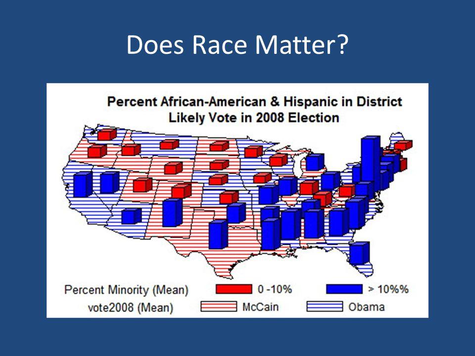 Does Race Matter
