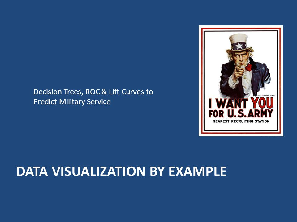 DATA VISUALIZATION BY EXAMPLE Decision Trees, ROC & Lift Curves to Predict Military Service