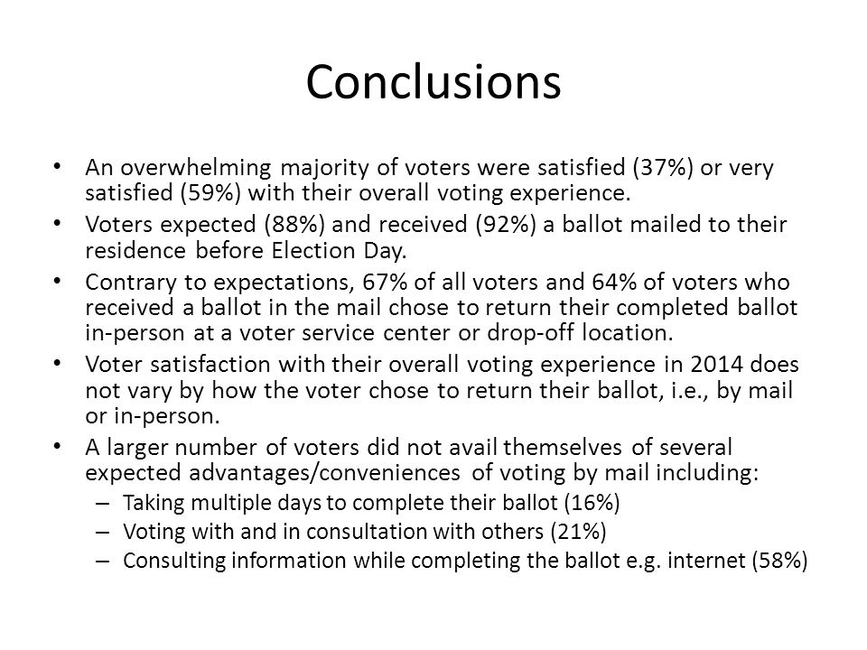 Conclusions An overwhelming majority of voters were satisfied (37%) or very satisfied (59%) with their overall voting experience.