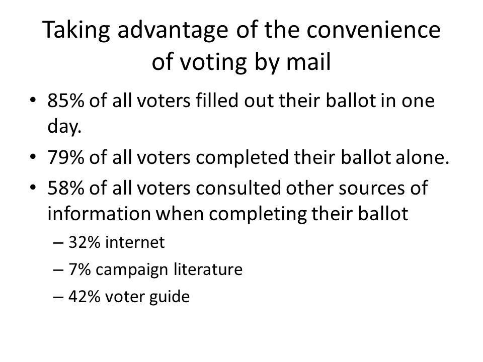 Taking advantage of the convenience of voting by mail 85% of all voters filled out their ballot in one day.