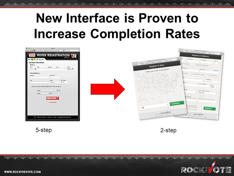 New Interface is Proven to Increase Completion Rates 5-step 2-step