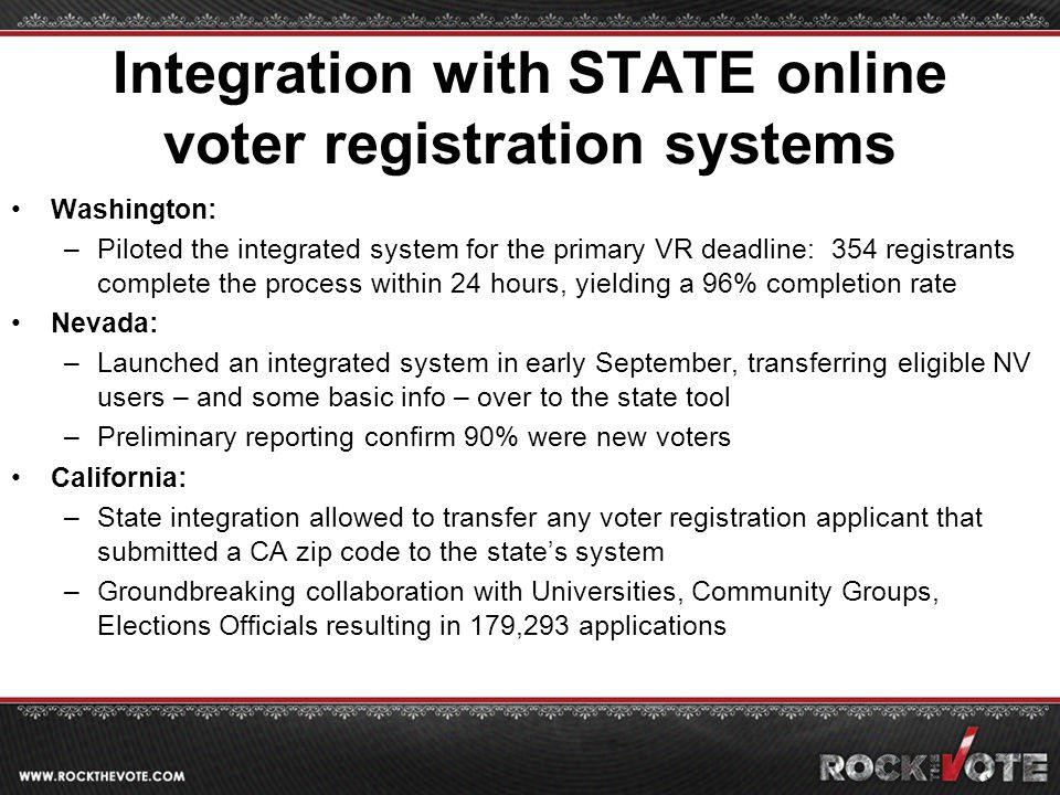 Integration with STATE online voter registration systems Washington: –Piloted the integrated system for the primary VR deadline: 354 registrants complete the process within 24 hours, yielding a 96% completion rate Nevada: –Launched an integrated system in early September, transferring eligible NV users – and some basic info – over to the state tool –Preliminary reporting confirm 90% were new voters California: –State integration allowed to transfer any voter registration applicant that submitted a CA zip code to the state's system –Groundbreaking collaboration with Universities, Community Groups, Elections Officials resulting in 179,293 applications