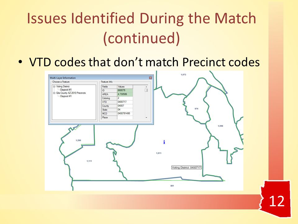 Issues Identified During the Match (continued) VTD codes that don't match Precinct codes 12