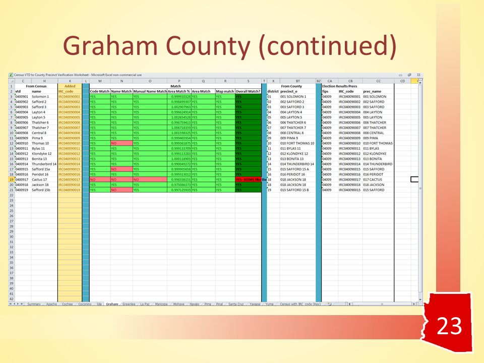 Graham County (continued) 23