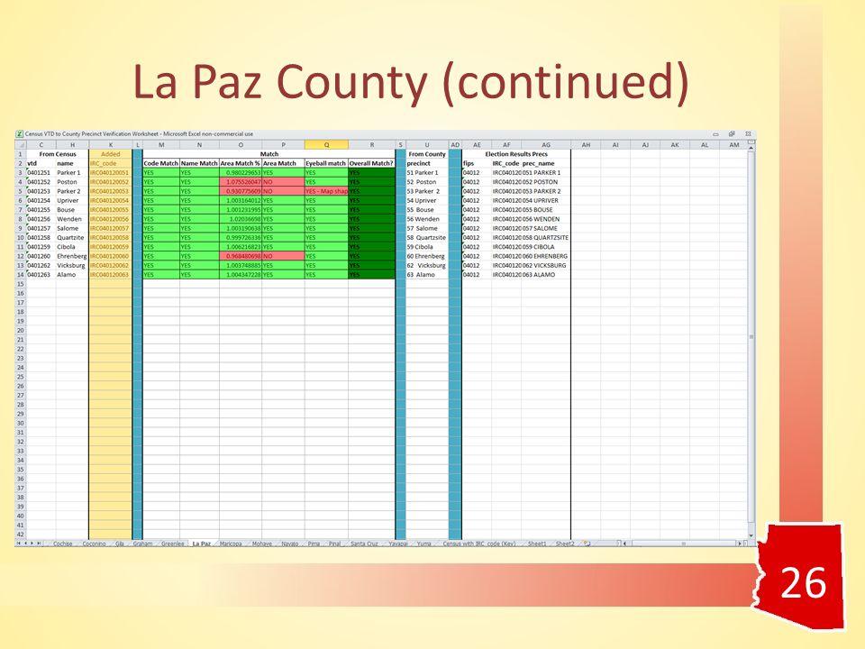 La Paz County (continued) 26