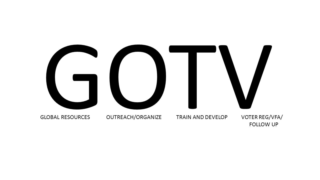 GOTV GLOBAL RESOURCES OUTREACH/ORGANIZE TRAIN AND DEVELOP VOTER REG/VFA/ FOLLOW UP