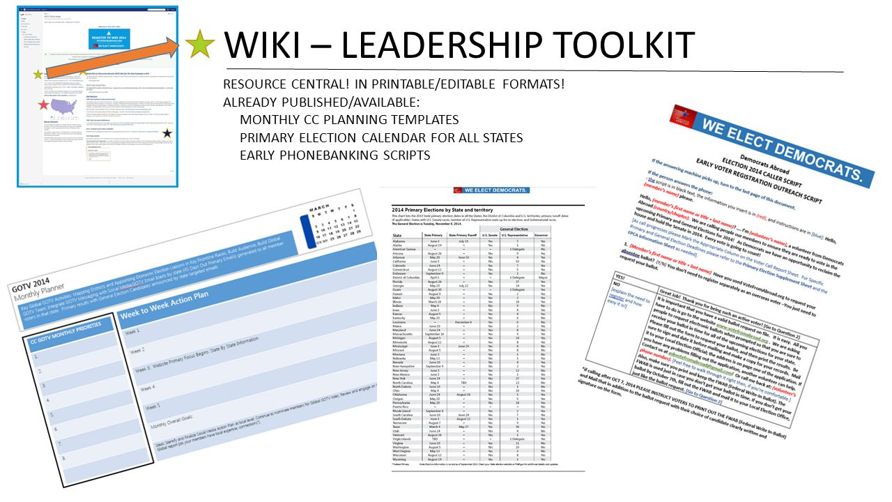 WIKI – LEADERSHIP TOOLKIT RESOURCE CENTRAL. IN PRINTABLE/EDITABLE FORMATS.