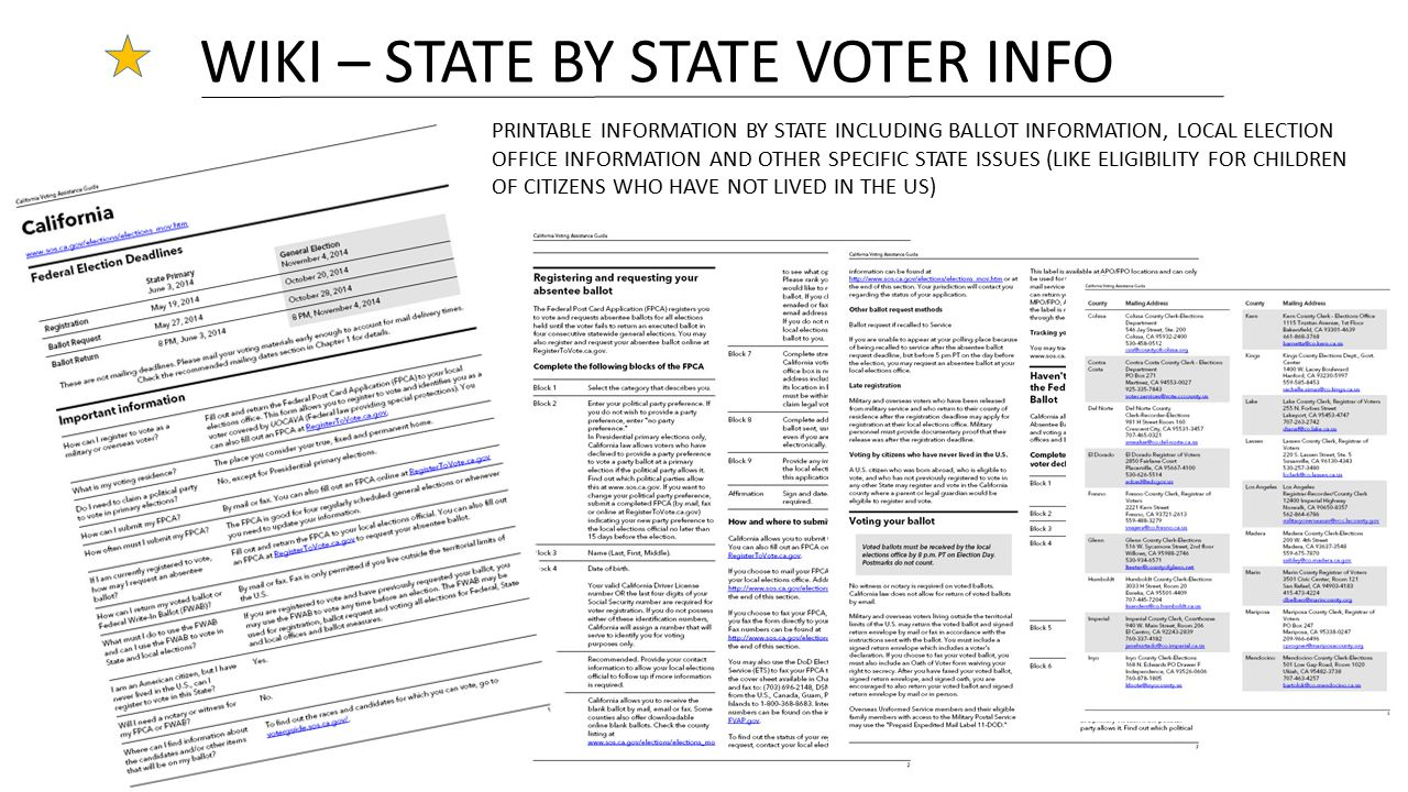 WIKI – STATE BY STATE VOTER INFO PRINTABLE INFORMATION BY STATE INCLUDING BALLOT INFORMATION, LOCAL ELECTION OFFICE INFORMATION AND OTHER SPECIFIC STATE ISSUES (LIKE ELIGIBILITY FOR CHILDREN OF CITIZENS WHO HAVE NOT LIVED IN THE US)