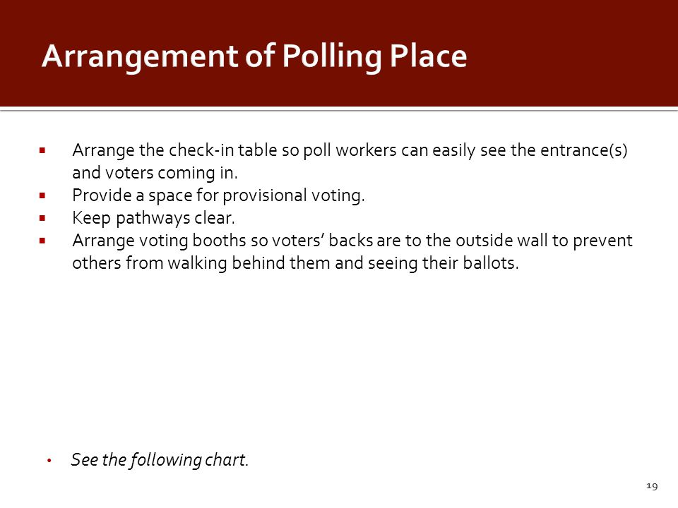  Arrange the check-in table so poll workers can easily see the entrance(s) and voters coming in.