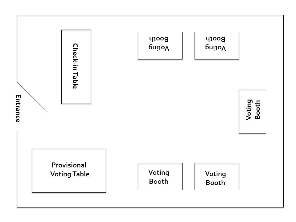 Voting Booth Voting Booth Voting Booth Voting Booth Provisional Voting Table Check-in Table Voting Booth Entrance